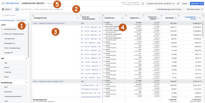 Aufbau Facebook Werbeanzeigenbericht